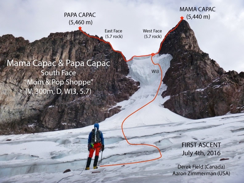 Field and Zimmerman established the first ascent of Papacapac (5460m), and a new route on Mamacapac (5440m). [Photo] Duncan Field