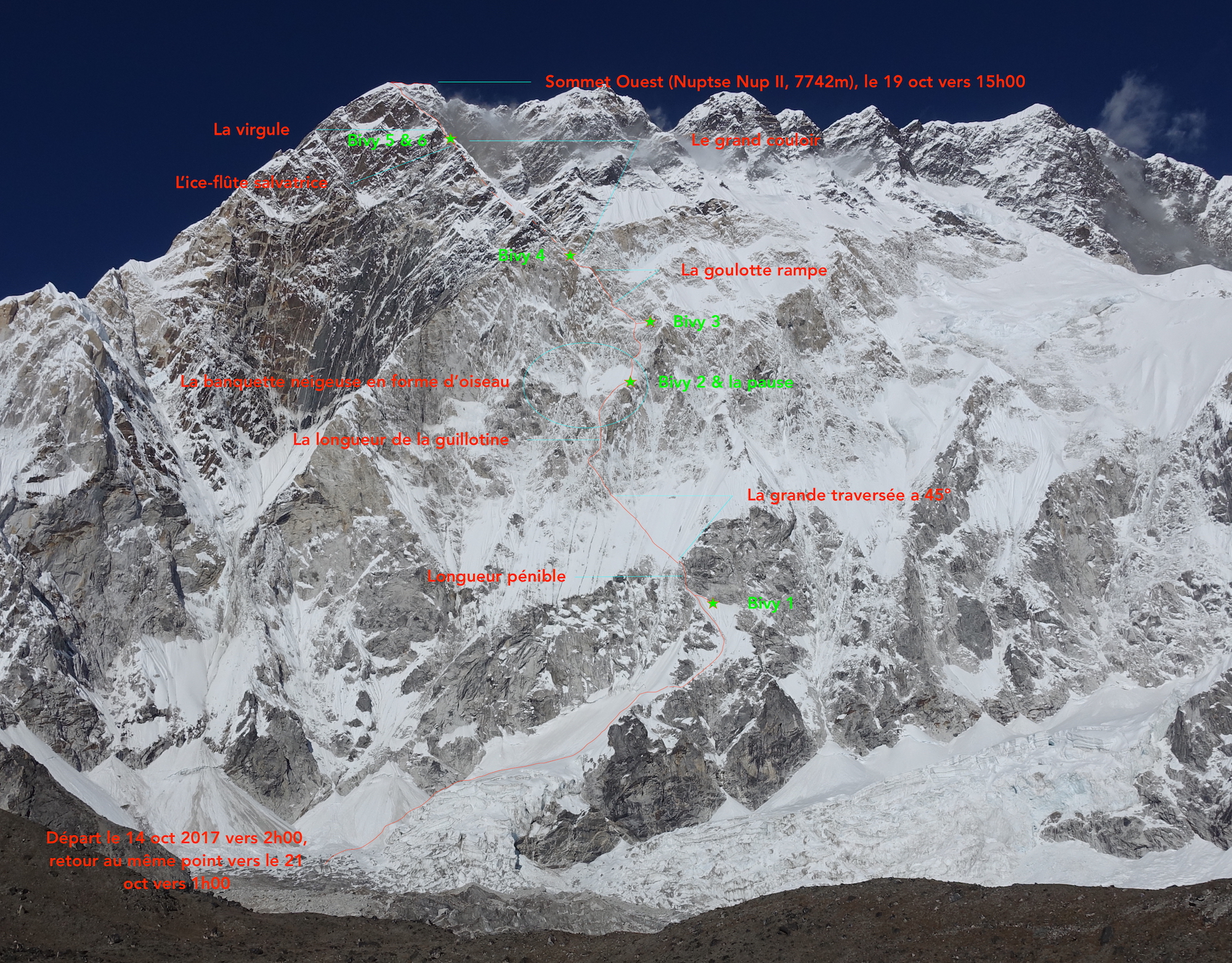 The south face of Nuptse with the new route marked by the thin red line. [Photo] Courtesy of Helias Millerioux, Benjamin Guigonnet, Frederic Degoulet
