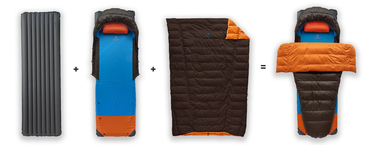 This graphic illustrates the components of the Zenbivy bed system: an air mattress, sheet and quilt that attach to make a cozy, versatile bed. [Image] Zenbivy.com