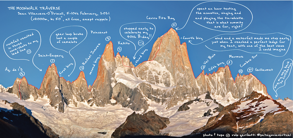 Overview of Sean Villanueva O'Driscoll's solo Moonwalk Traverse (Fitz Roy massif, south to north: 5.11, 50° snow/ice, 4000m). [Image] Courtesy of Rolando Garibotti, PatagoniaVertical.com